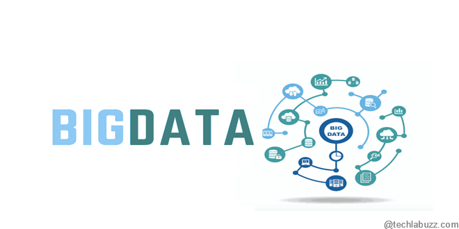 Big Data techlabuzz