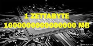 Era of Zettabyte