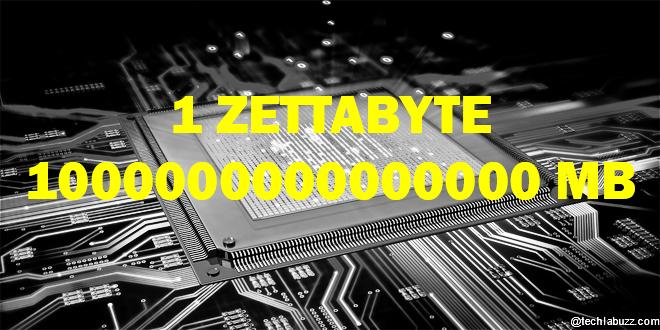 zettabyte-techlabuzz